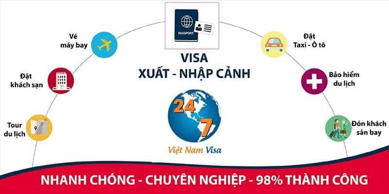 Top 10 Trung Tâm Làm Visa Nhật Bản Uy Tín Nhất - trung tâm làm visa nhật bản uy tín - 24h Visa | Công Ty Cổ Phần Dịch Vụ 247 Vietnam Visa | Công ty Cổ phần Việt Nam Booking 29