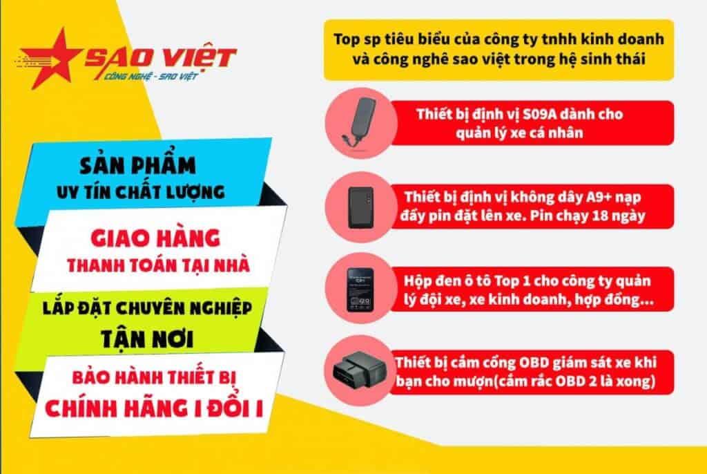 Top 8 Địa Chỉ Bán Camera Hành Trình Giá Tốt Ở Hà Nội -  - Camera hành trình Nguyễn Hùng | Công ty Carcam Việt Nam | Công ty Sao Việt 21