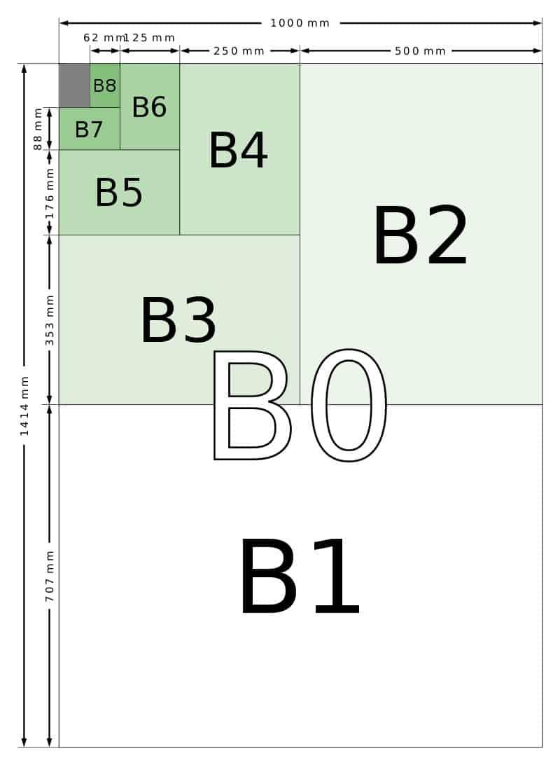 Kích Thước Khổ Giấy B: B0, B1, B2, B3, B4, B5, B6, B7, B8, B9, B10, B11, B12